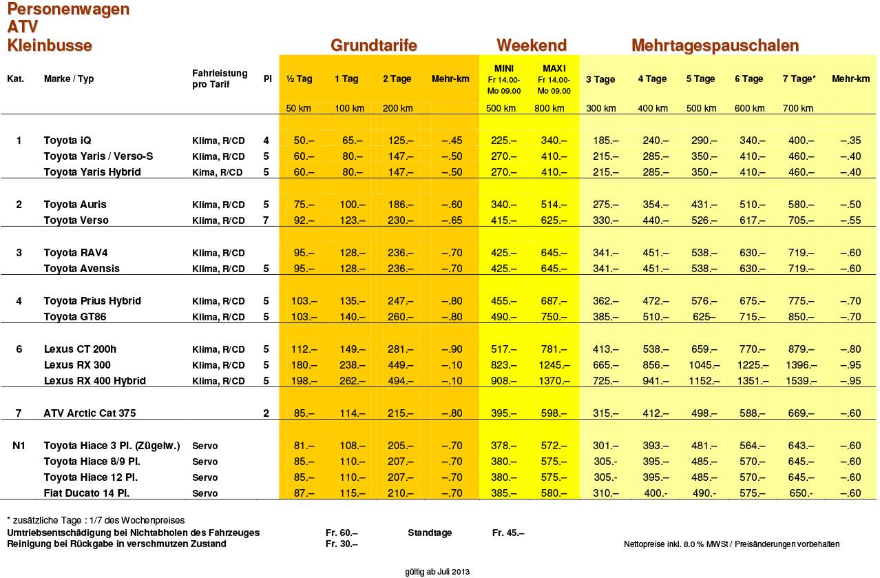 flückiger Autohaus - Autovermietung Miettarife 2018
