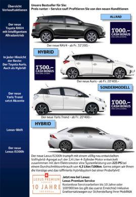 flückiger Autohaus - Übersicht Verkaufsaktionen