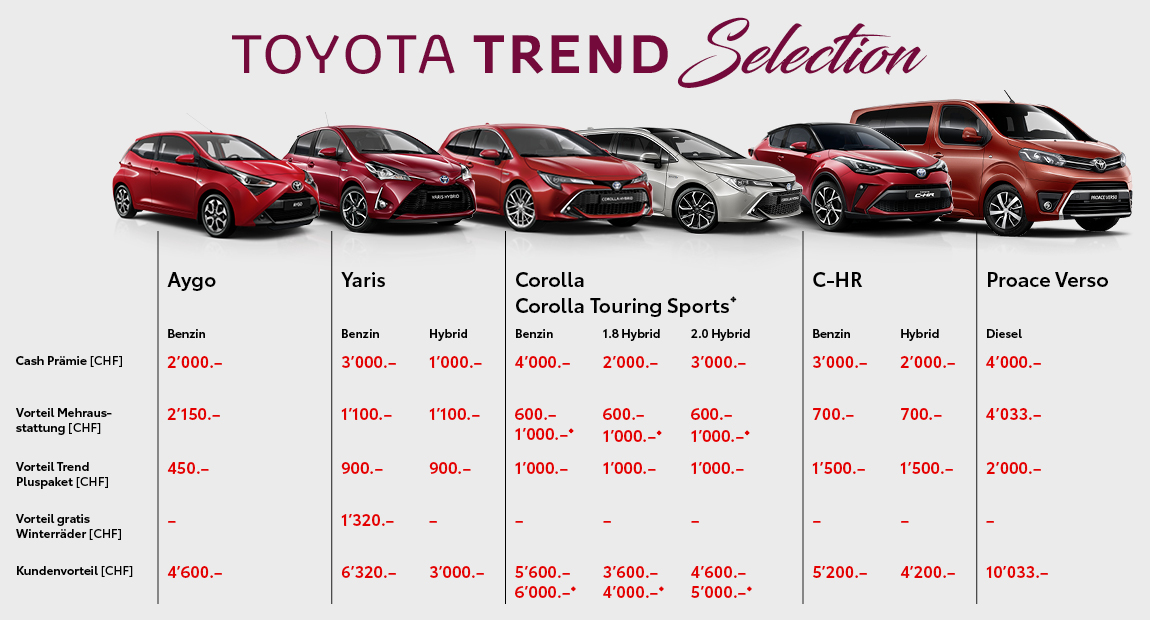 flückiger Autohaus - Toyota Angebote - TREND Selection