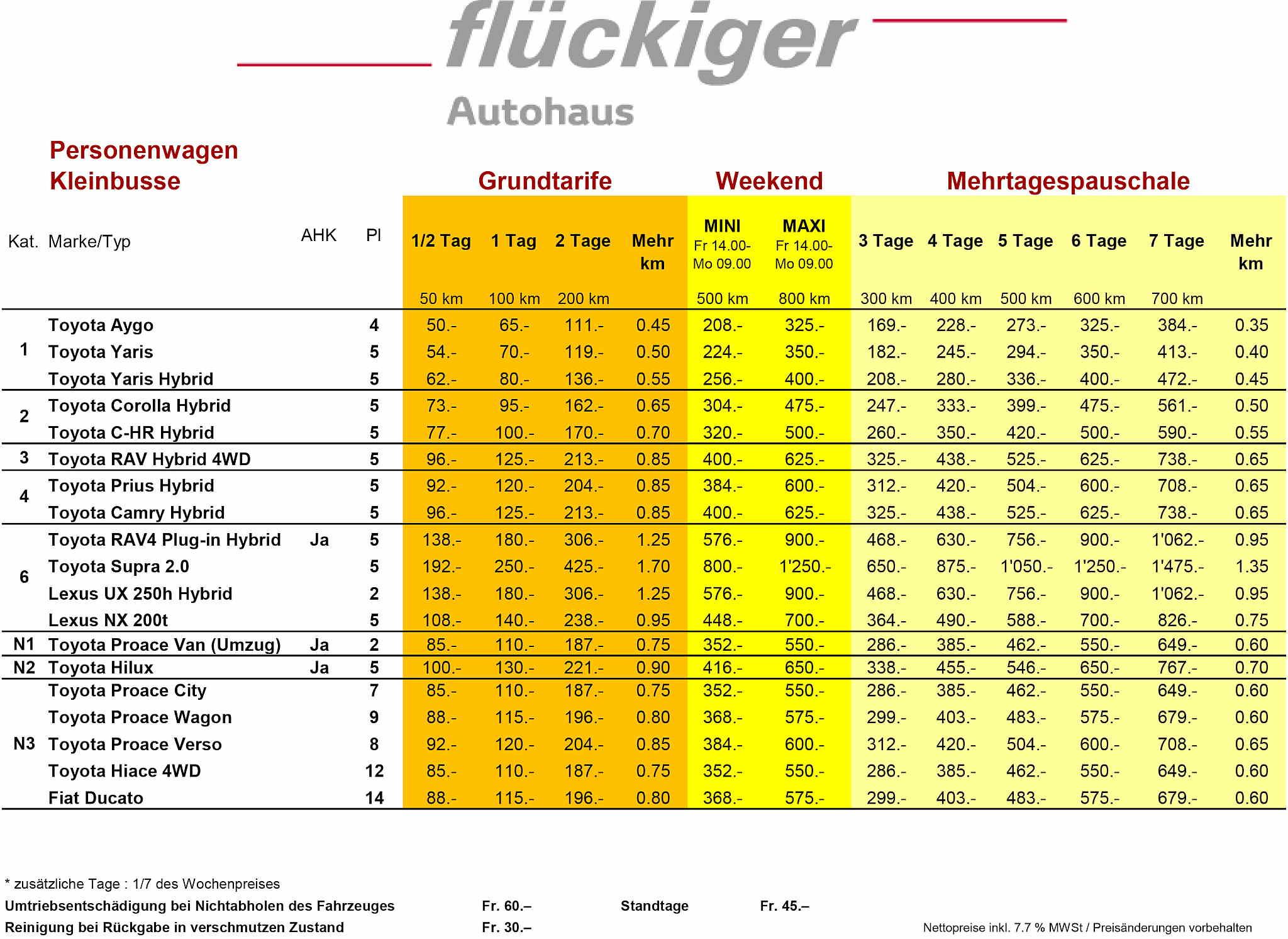 flückiger Autohaus - Autovermietung Miettarife 2021