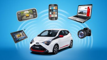 flückiger Autohaus - AYGO - Toyota Connected.